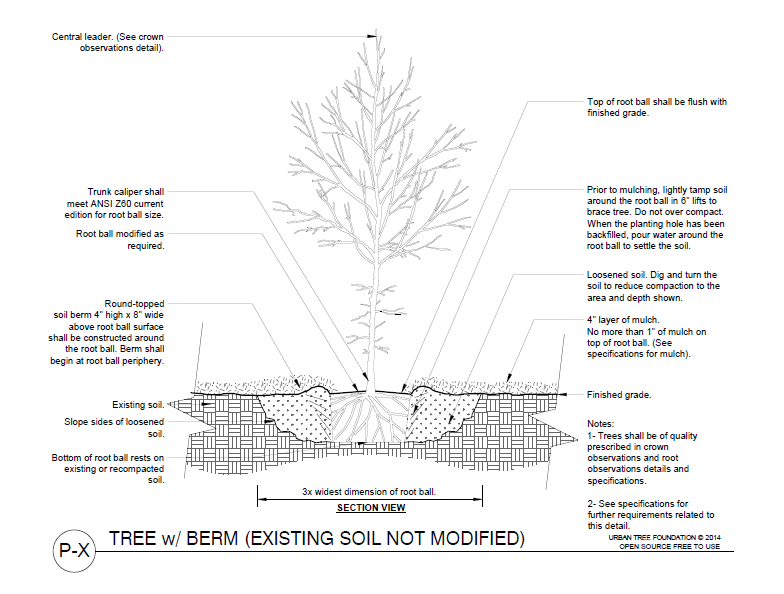 Tree planting specification.PNG