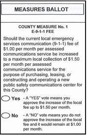 Ballot measure